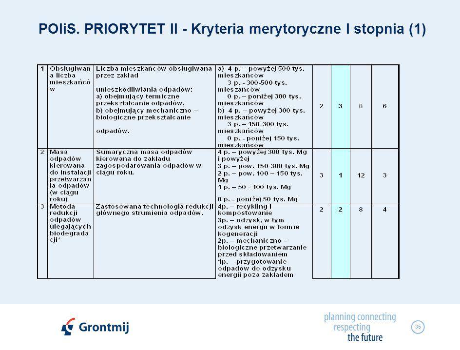 POIiS. PRIORYTET II - Kryteria merytoryczne I stopnia (1)