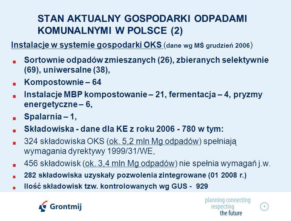 STAN AKTUALNY GOSPODARKI ODPADAMI KOMUNALNYMI W POLSCE (2)