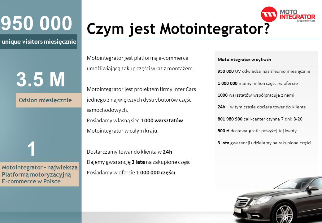 950 000 3.5 M 1 Czym jest Motointegrator unique visitors miesięcznie