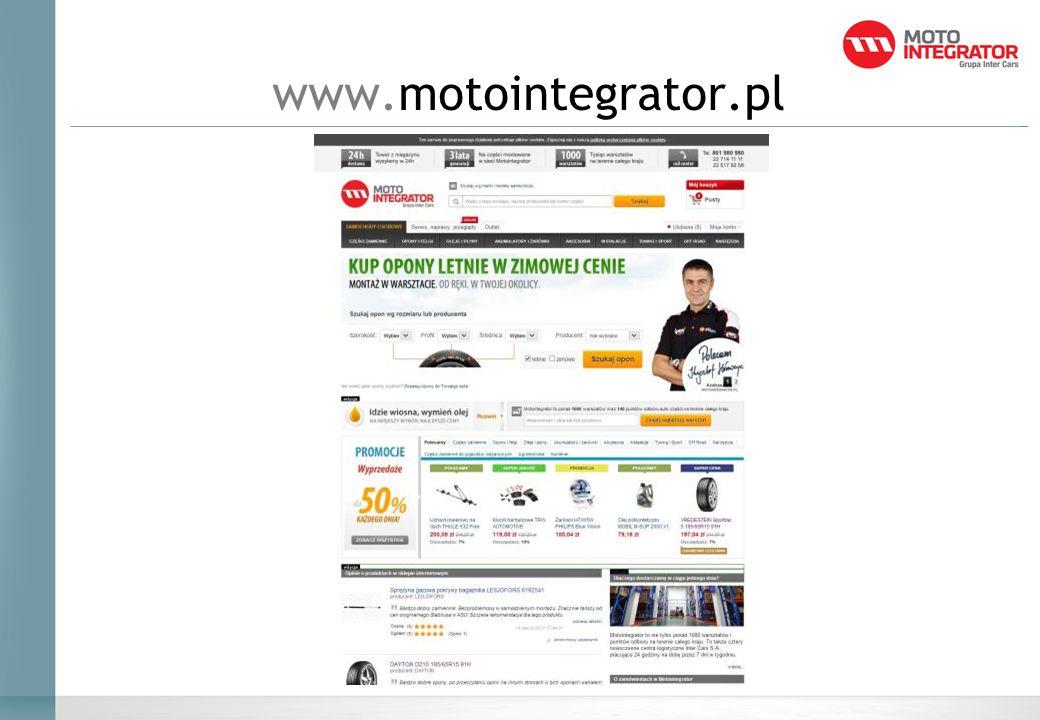 www.motointegrator.pl
