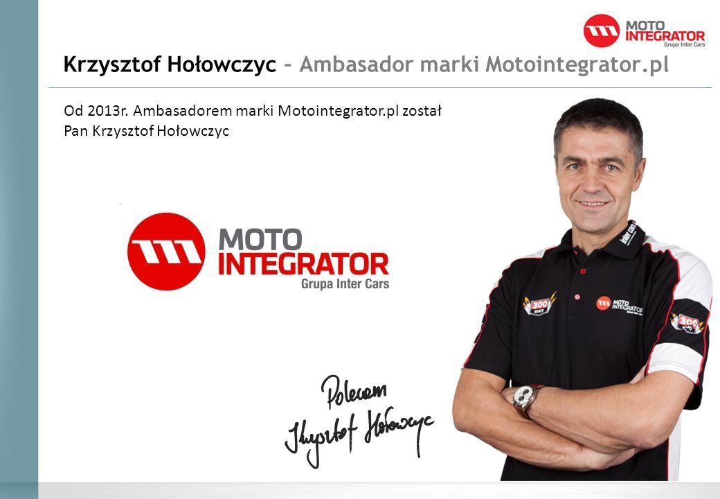 Krzysztof Hołowczyc – Ambasador marki Motointegrator.pl