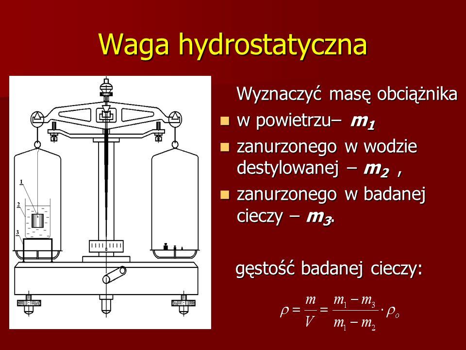 Waga hydrostatyczna Wyznaczyć masę obciążnika w powietrzu– m1