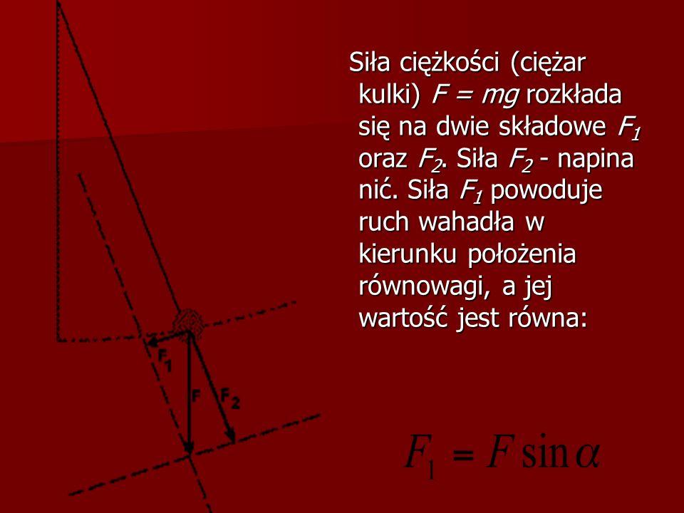 Siła ciężkości (ciężar kulki) F = mg rozkłada się na dwie składowe F1 oraz F2.