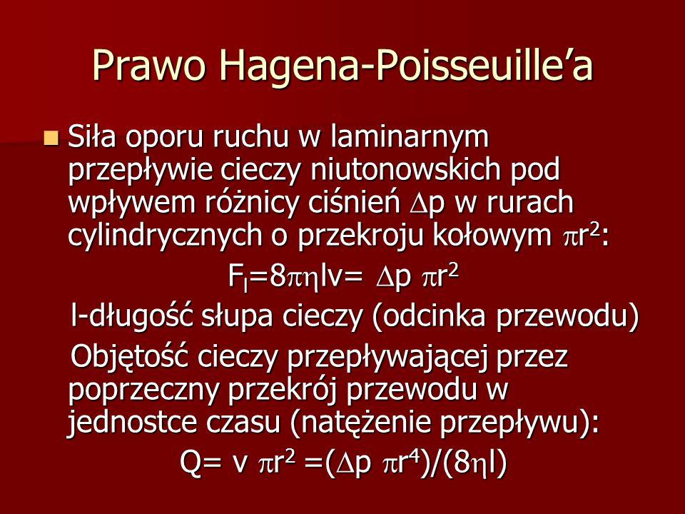 Prawo Hagena-Poisseuille'a