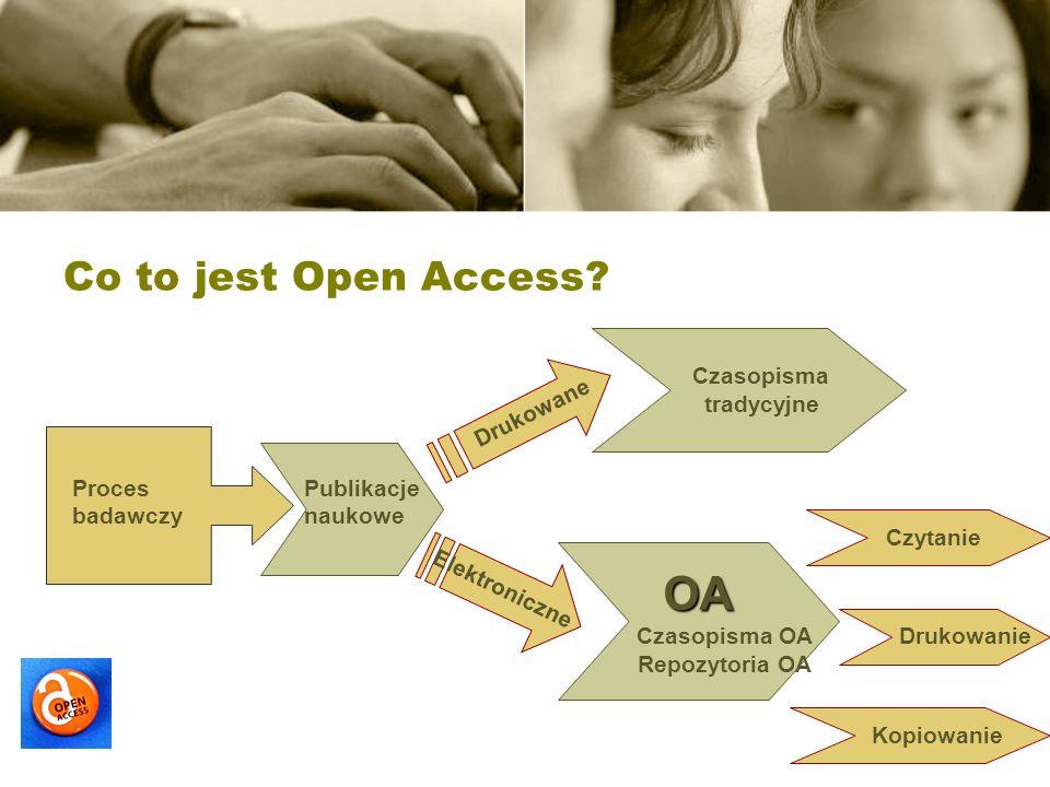 OA Co to jest Open Access Czasopisma tradycyjne Drukowane
