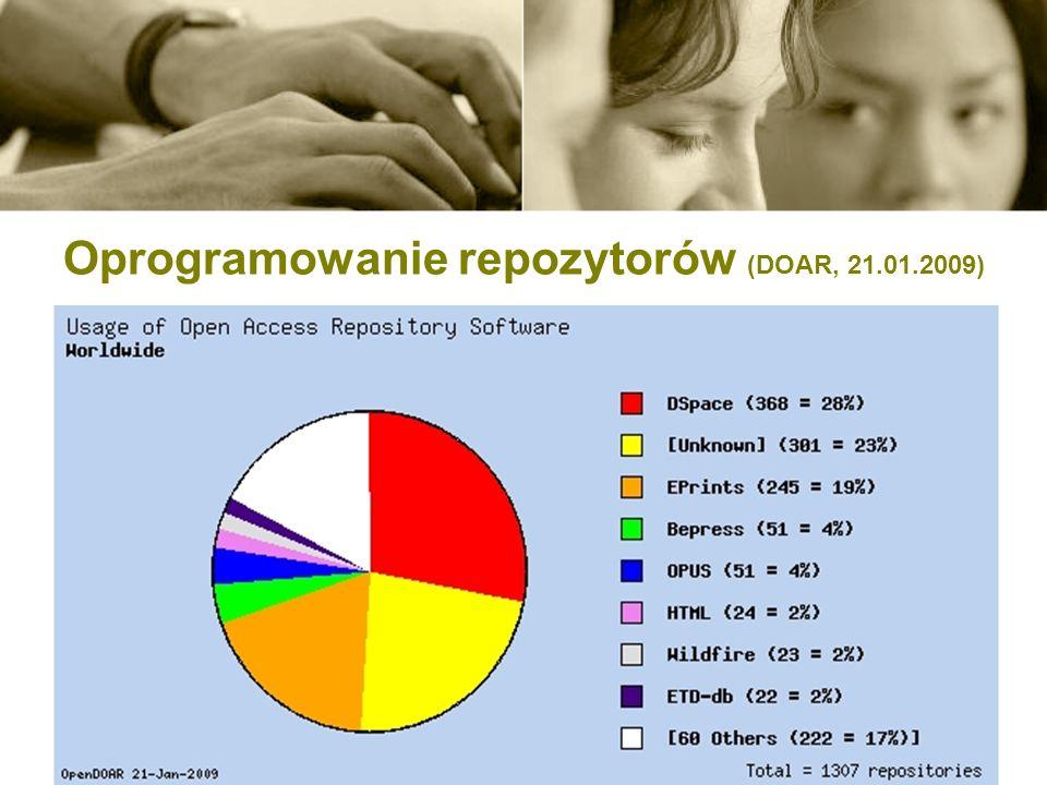 Oprogramowanie repozytorów (DOAR, 21.01.2009)