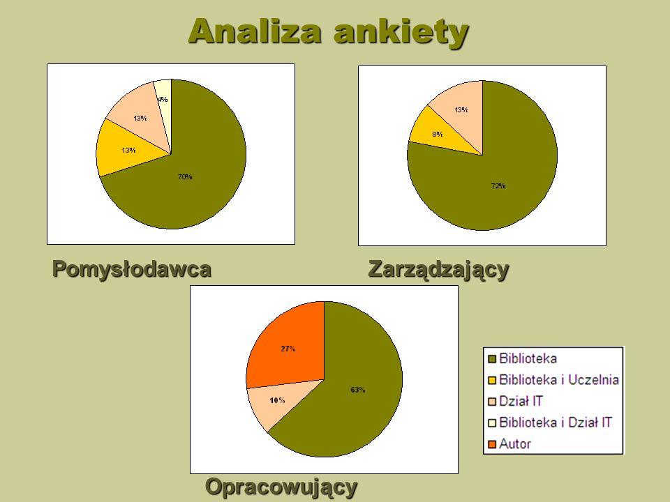 Analiza ankiety Pomysłodawca Zarządzający Opracowujący