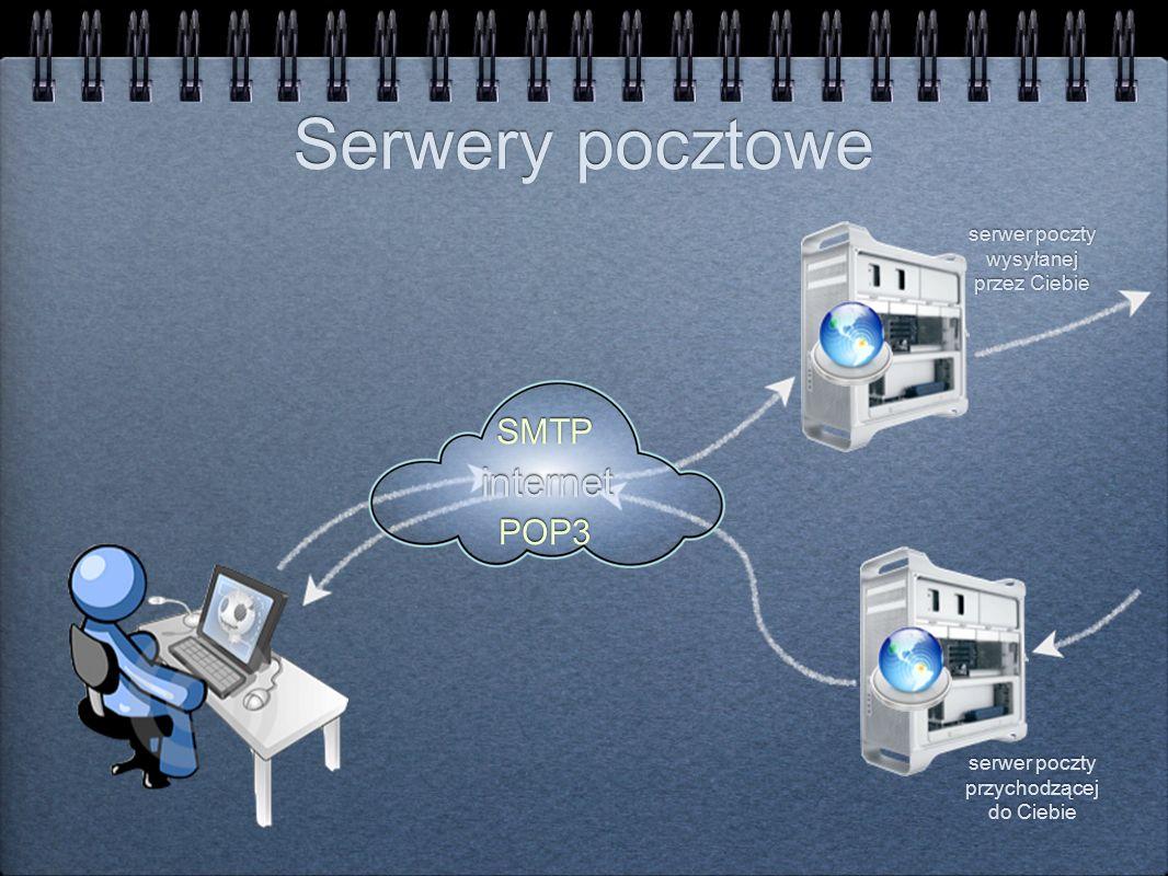Serwery pocztowe internet SMTP POP3