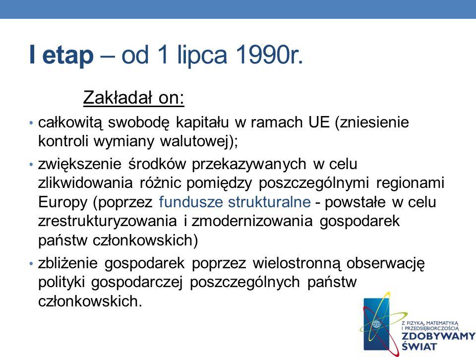 I etap – od 1 lipca 1990r. Zakładał on: