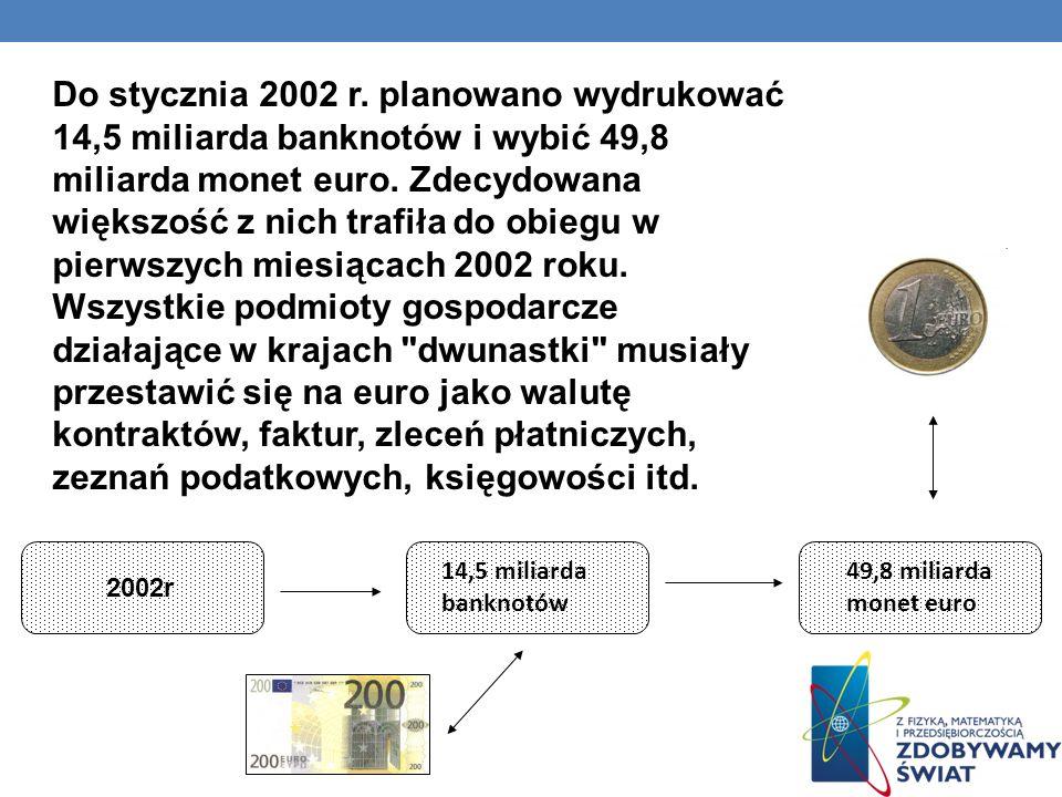 Do stycznia 2002 r. planowano wydrukować 14,5 miliarda banknotów i wybić 49,8 miliarda monet euro. Zdecydowana większość z nich trafiła do obiegu w pierwszych miesiącach 2002 roku.