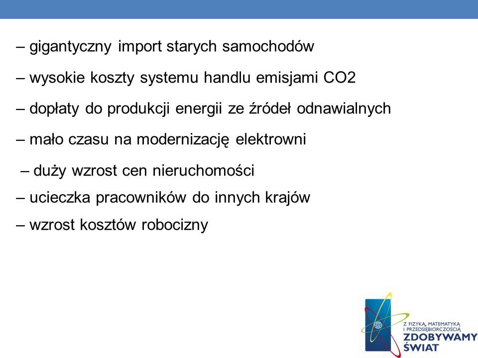 – gigantyczny import starych samochodów – wysokie koszty systemu handlu emisjami CO2 – dopłaty do produkcji energii ze źródeł odnawialnych – mało czasu na modernizację elektrowni – duży wzrost cen nieruchomości – ucieczka pracowników do innych krajów – wzrost kosztów robocizny