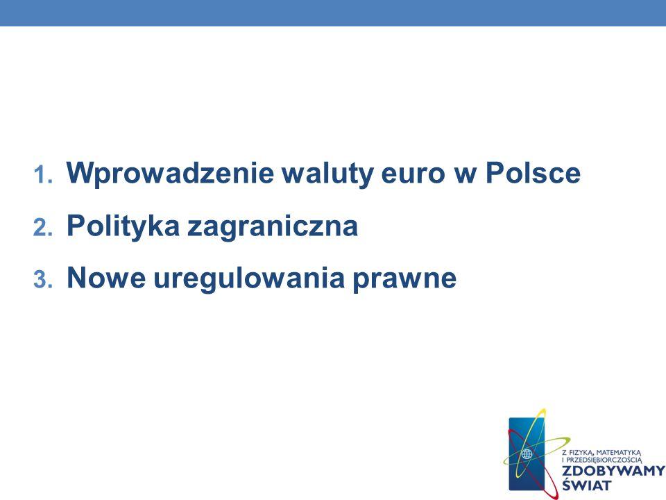 Wprowadzenie waluty euro w Polsce