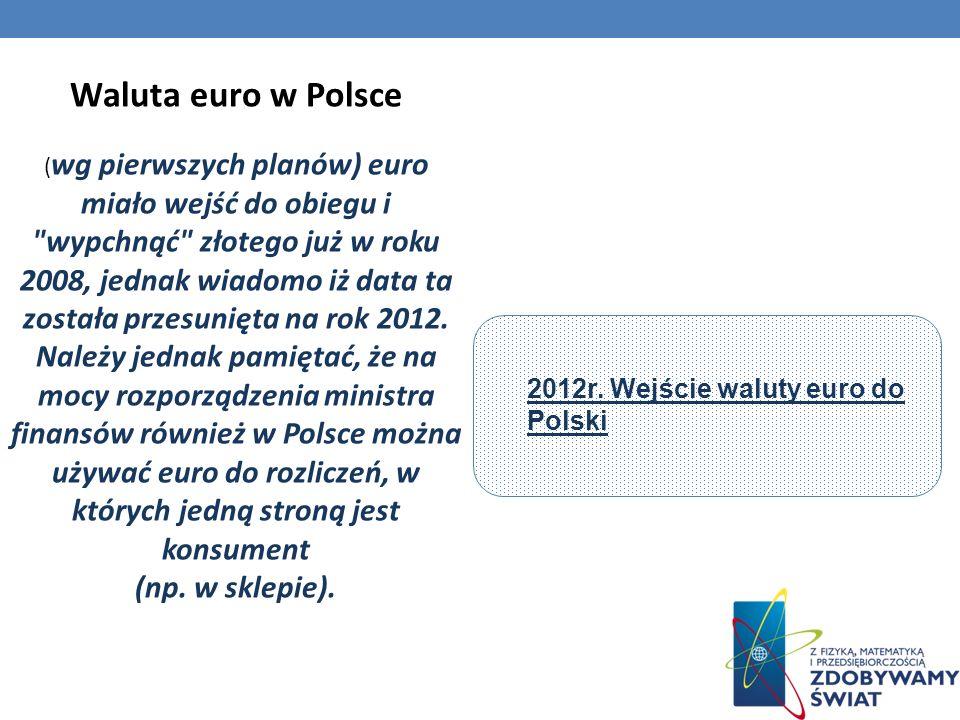 Waluta euro w Polsce (np. w sklepie).