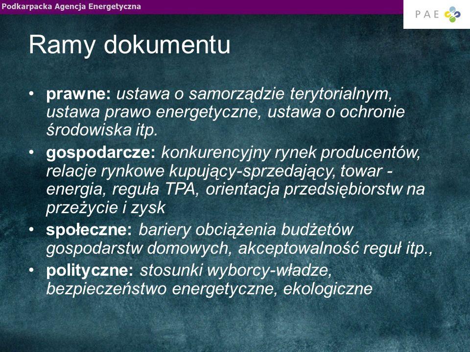 Ramy dokumentu prawne: ustawa o samorządzie terytorialnym, ustawa prawo energetyczne, ustawa o ochronie środowiska itp.