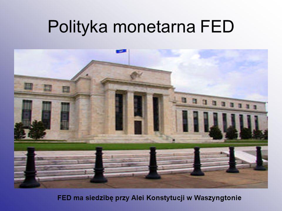 Polityka monetarna FED
