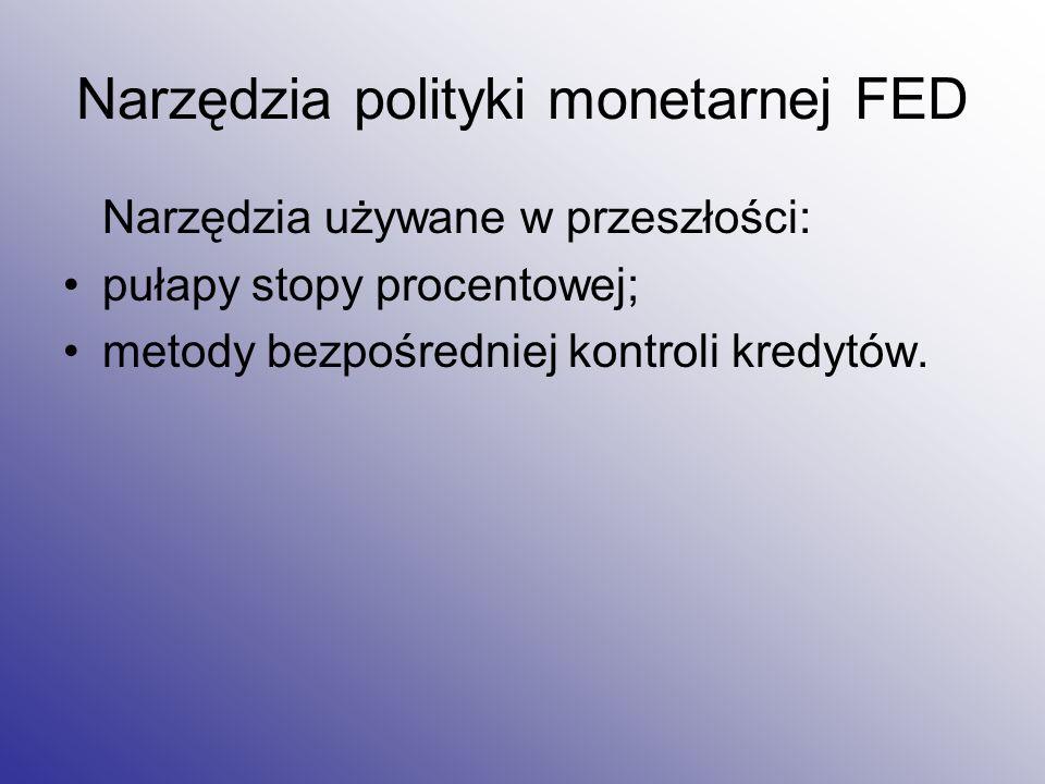 Narzędzia polityki monetarnej FED