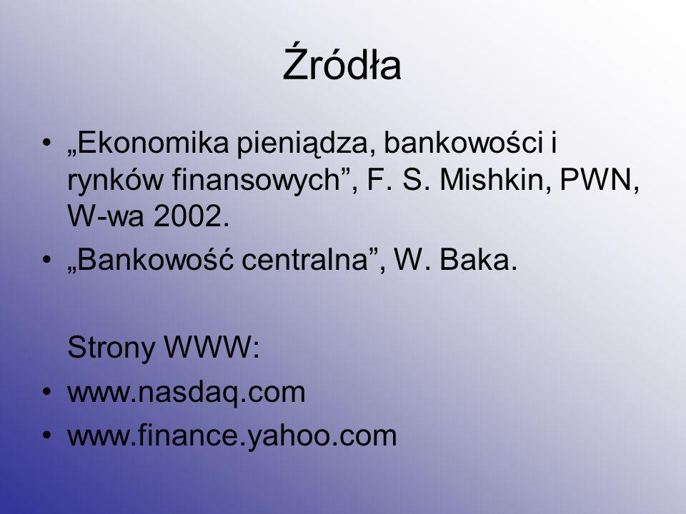 """Źródła """"Ekonomika pieniądza, bankowości i rynków finansowych , F. S. Mishkin, PWN, W-wa 2002. """"Bankowość centralna , W. Baka."""