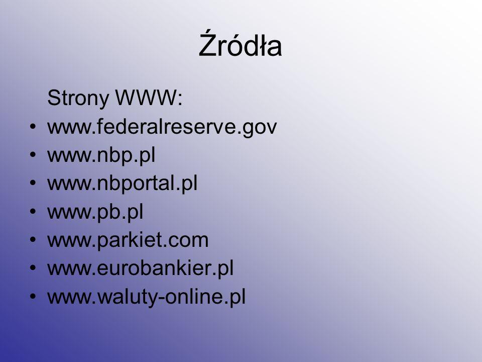 Źródła Strony WWW: www.federalreserve.gov www.nbp.pl www.nbportal.pl