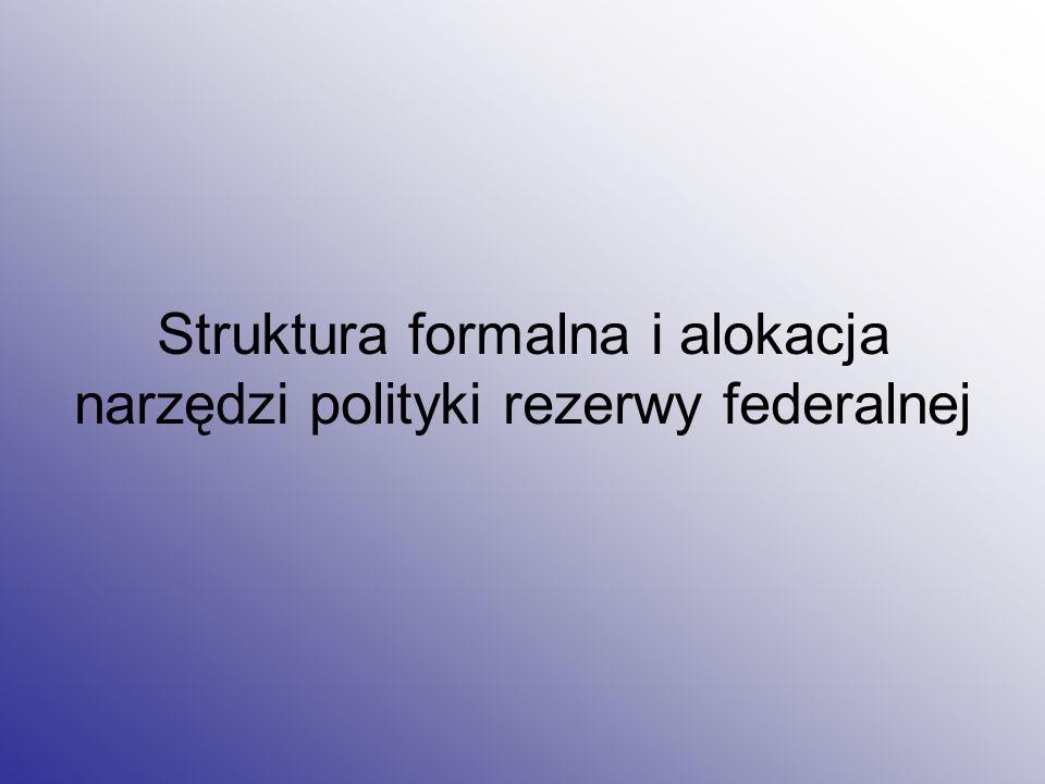 Struktura formalna i alokacja narzędzi polityki rezerwy federalnej