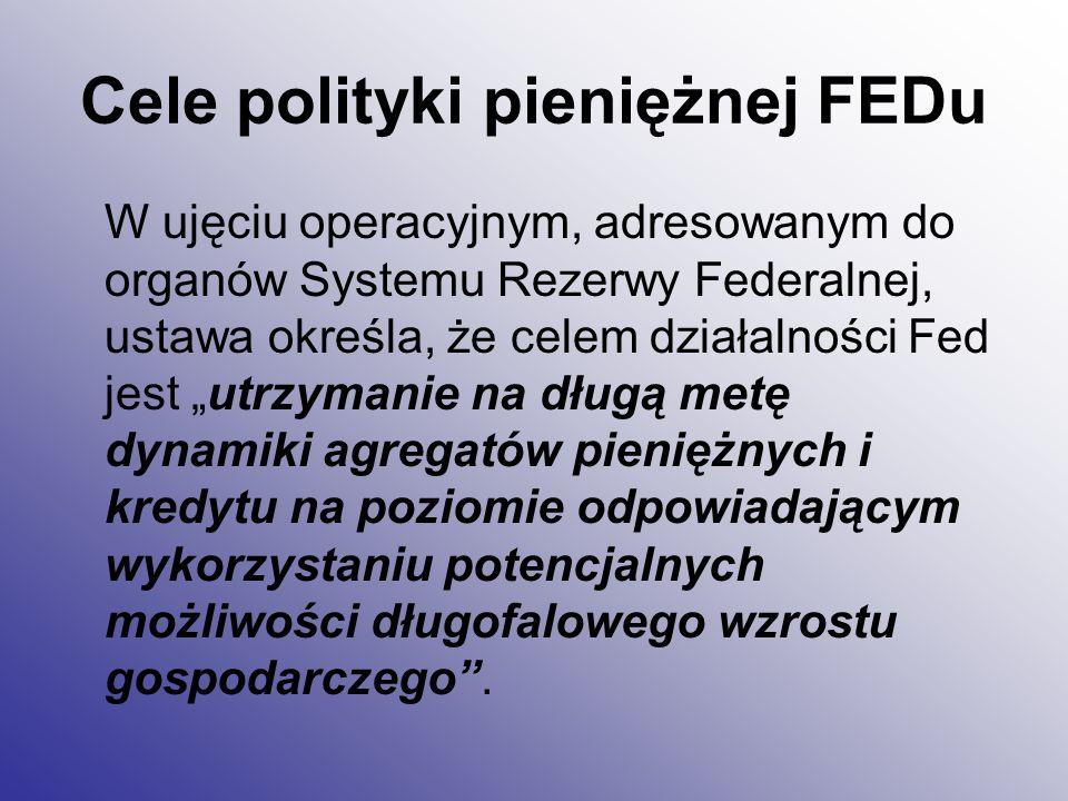 Cele polityki pieniężnej FEDu