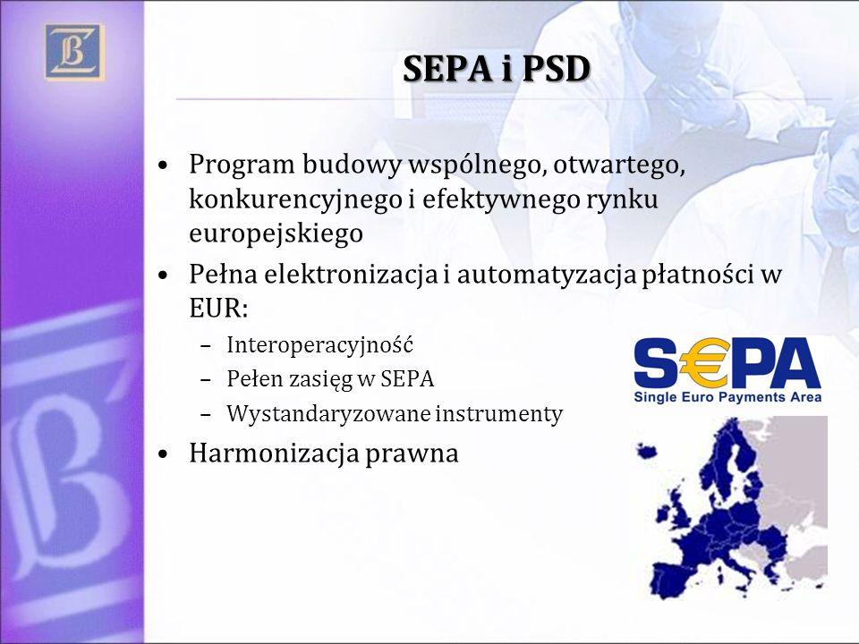 SEPA i PSD Program budowy wspólnego, otwartego, konkurencyjnego i efektywnego rynku europejskiego.