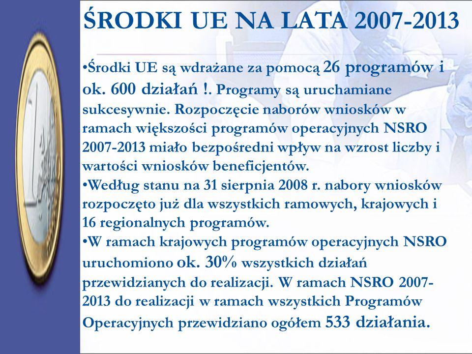 ŚRODKI UE NA LATA 2007-2013