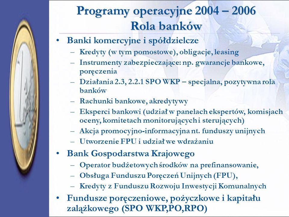 Programy operacyjne 2004 – 2006 Rola banków