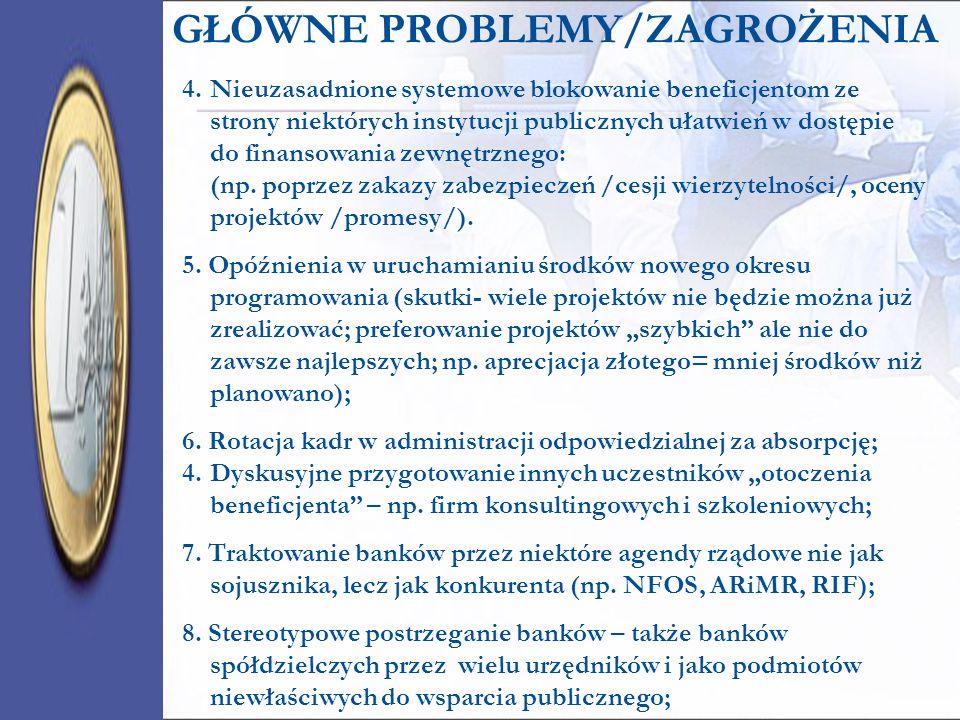 GŁÓWNE PROBLEMY/ZAGROŻENIA