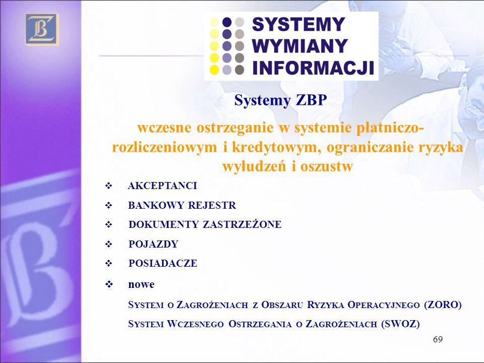 Systemy ZBP wczesne ostrzeganie w systemie płatniczo- rozliczeniowym i kredytowym, ograniczanie ryzyka wyłudzeń i oszustw.
