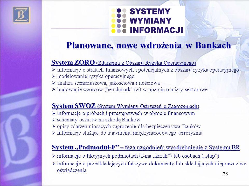 Planowane, nowe wdrożenia w Bankach
