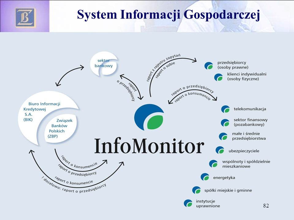 System Informacji Gospodarczej