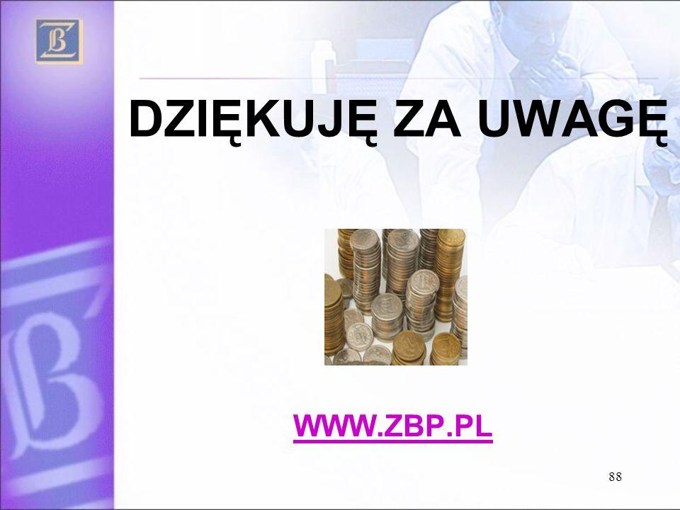 DZIĘKUJĘ ZA UWAGĘ WWW.ZBP.PL