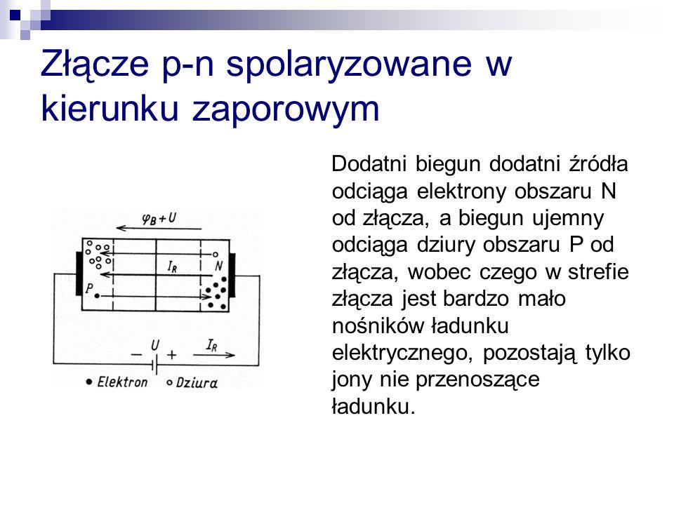 Złącze p-n spolaryzowane w kierunku zaporowym