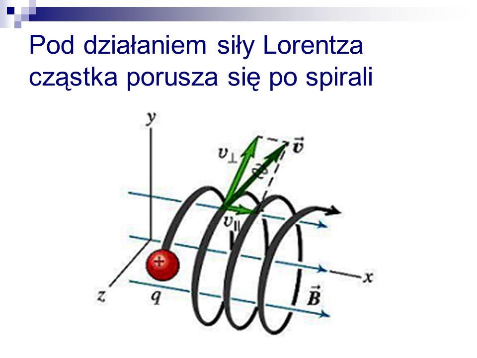 Pod działaniem siły Lorentza cząstka porusza się po spirali