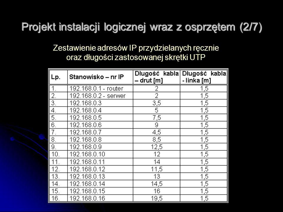 Projekt instalacji logicznej wraz z osprzętem (2/7)