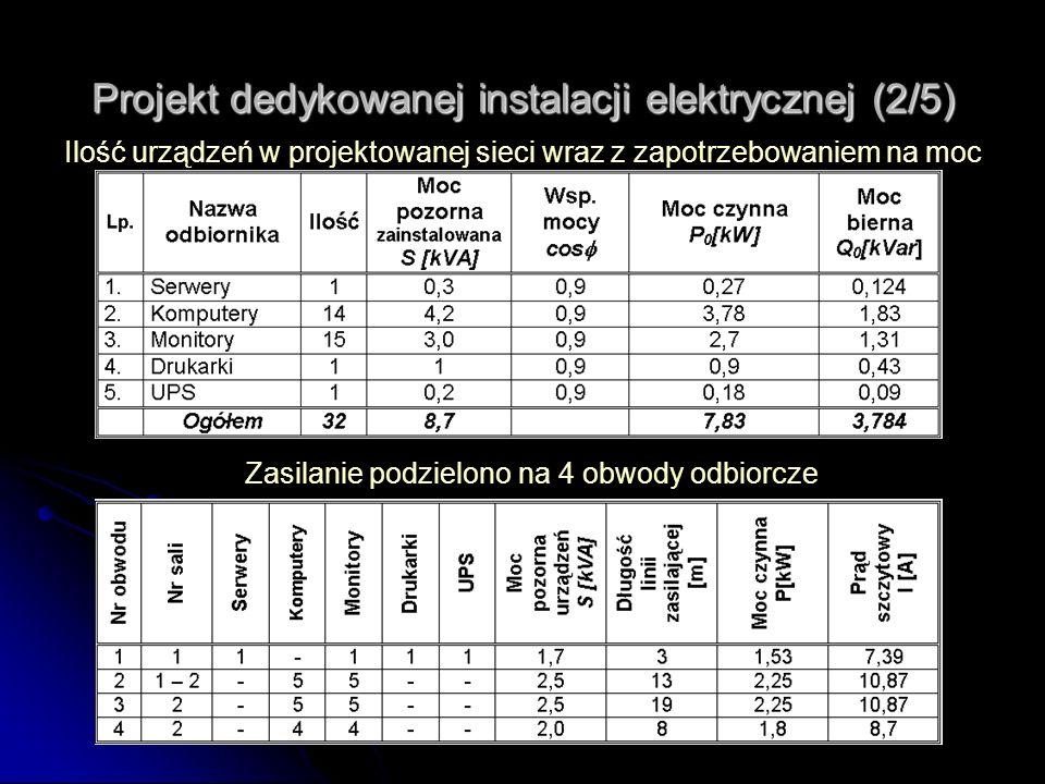 Projekt dedykowanej instalacji elektrycznej (2/5)