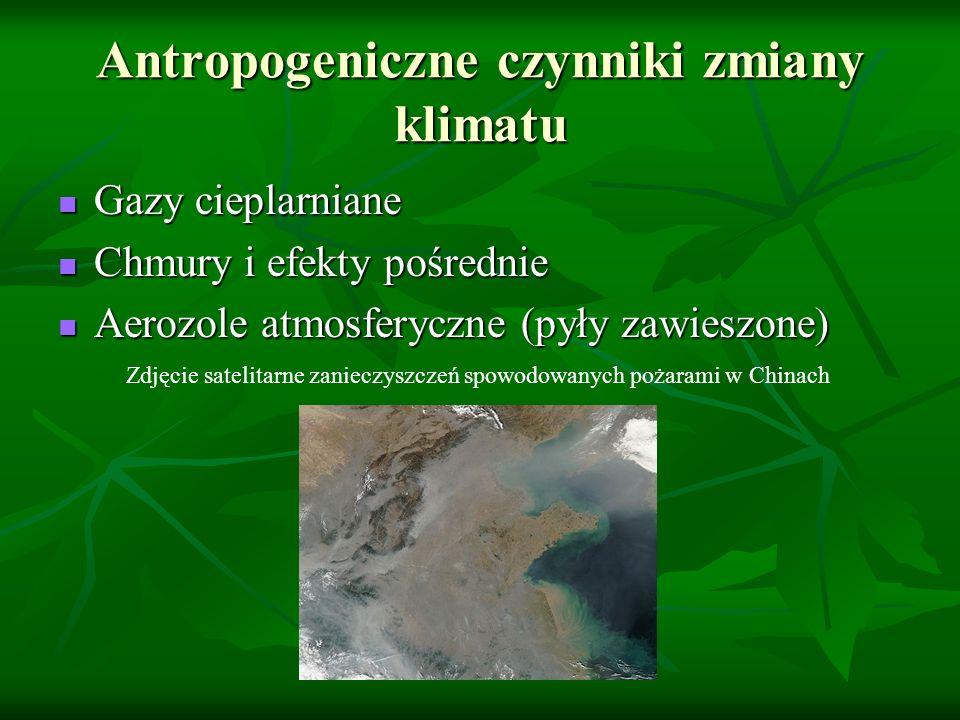 Antropogeniczne czynniki zmiany klimatu
