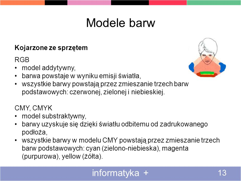 Modele barw informatyka + Kojarzone ze sprzętem RGB model addytywny,