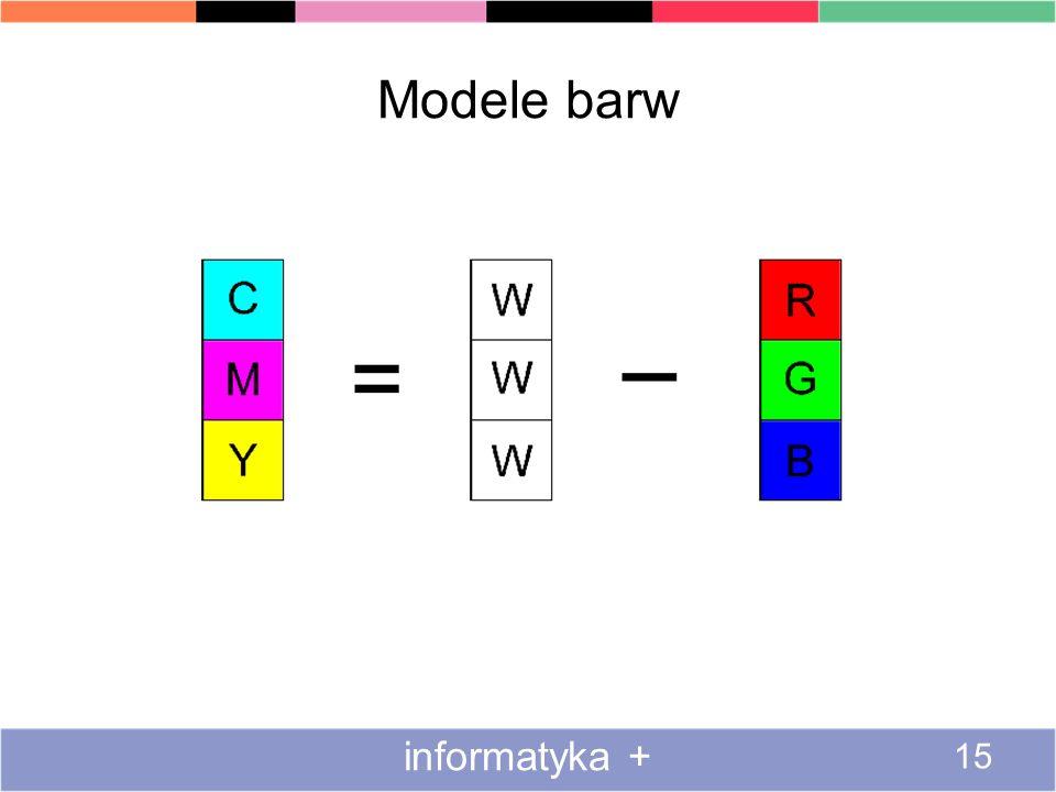 Modele barw informatyka +
