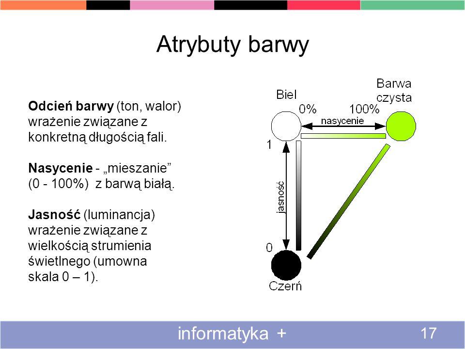 Atrybuty barwy informatyka +