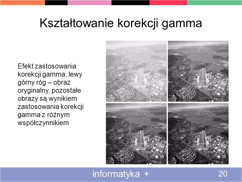Kształtowanie korekcji gamma