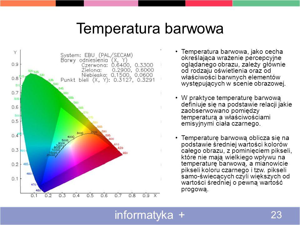 Temperatura barwowa informatyka +