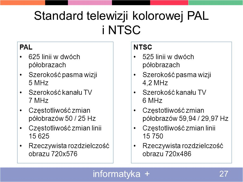 Standard telewizji kolorowej PAL i NTSC