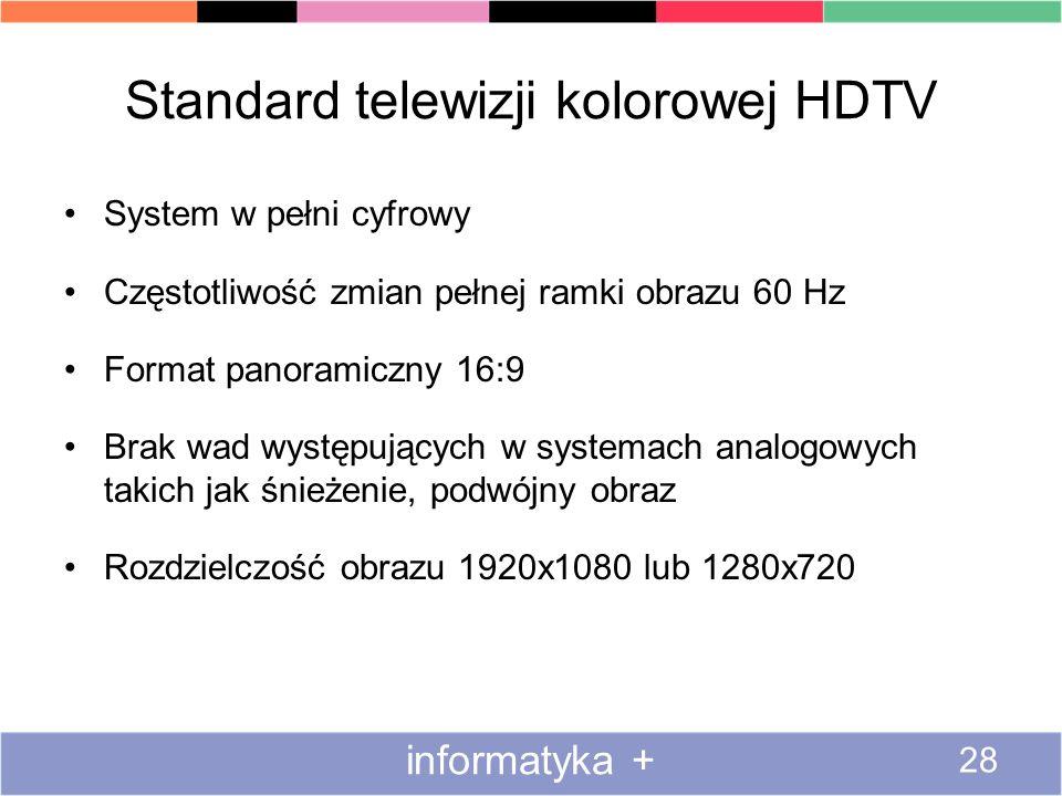 Standard telewizji kolorowej HDTV
