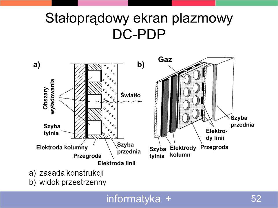 Stałoprądowy ekran plazmowy DC-PDP