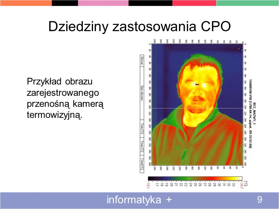 Dziedziny zastosowania CPO