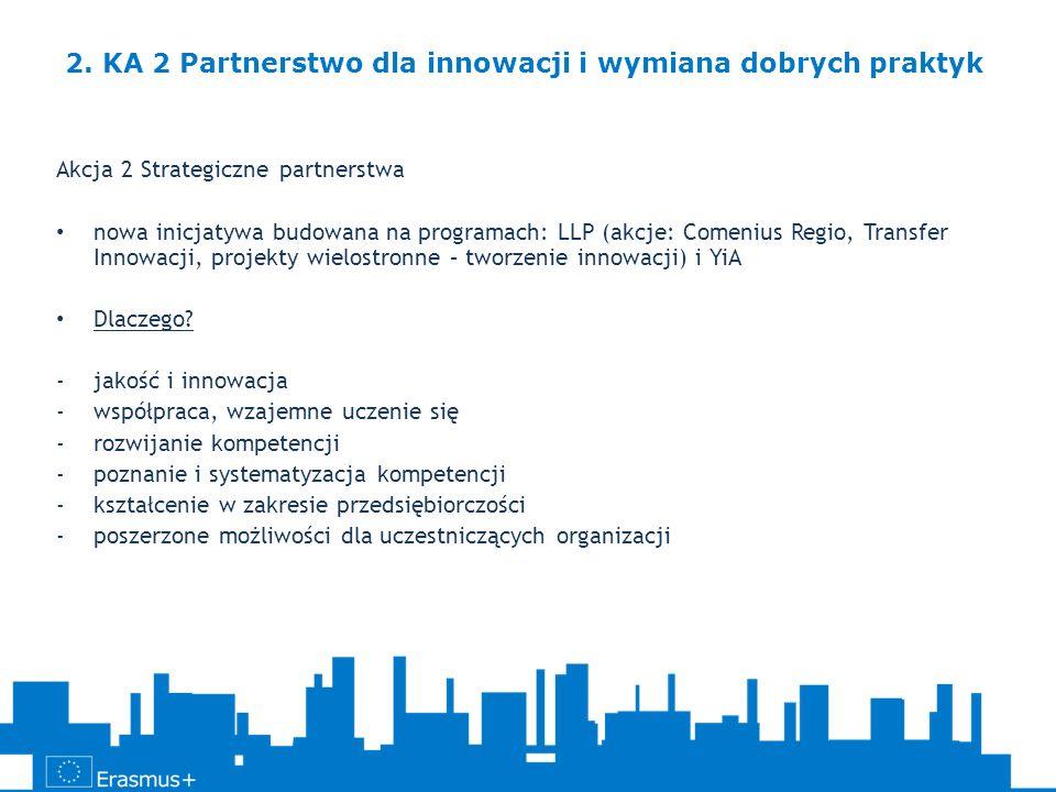 2. KA 2 Partnerstwo dla innowacji i wymiana dobrych praktyk