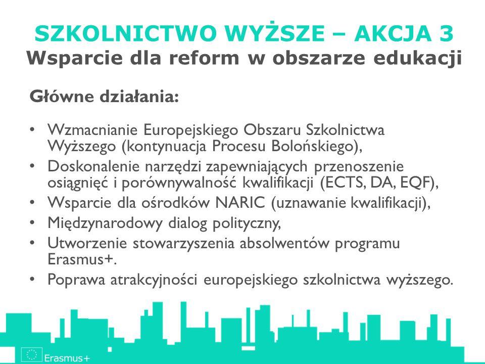 SZKOLNICTWO WYŻSZE – AKCJA 3 Wsparcie dla reform w obszarze edukacji