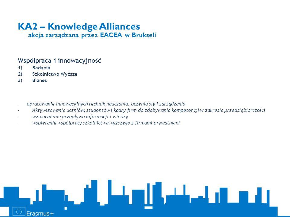 KA2 – Knowledge Alliances akcja zarządzana przez EACEA w Brukseli