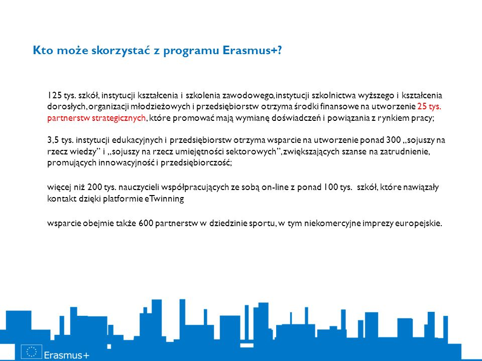 Kto może skorzystać z programu Erasmus+. 125 tys